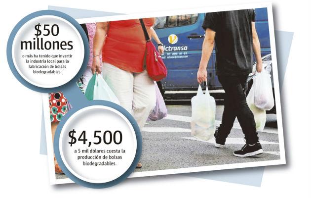 Recomiendan que se haga cumplir la ley para que el precio de las bolsas biodegradables sea en realidad al costo.