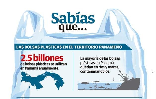 Las fábricas van a perder entre un 30% y 40% de la producción, señaló Cristóbal Siu, miembro de la Asociación de Fabricantes de Plásticos de Panamá.