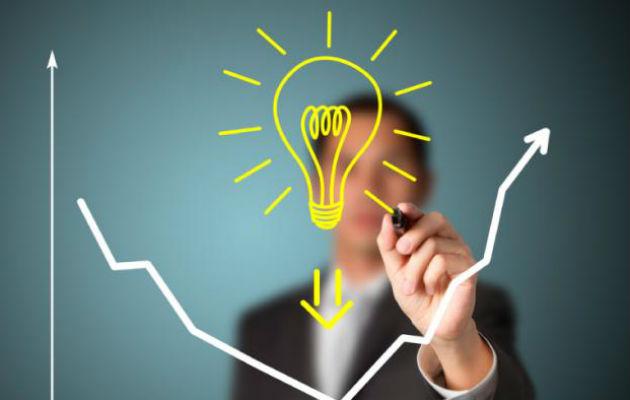 Existe una relación directa del emprendimiento y la competitividad