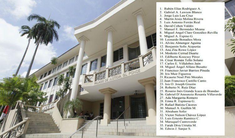 Los magistrados de la Sala Penal y la Sala Civil deben ser reemplazados por dos de los aspirantes.