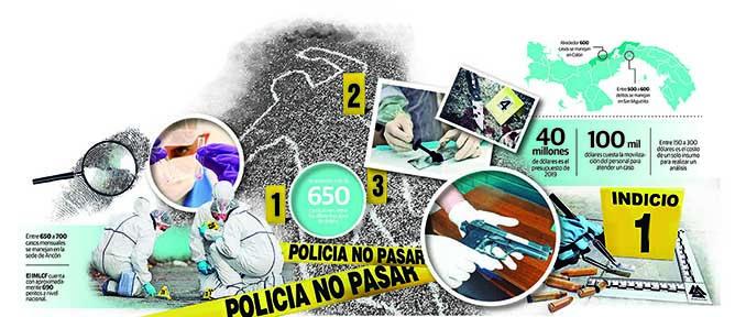 Conoce cómo hacen los investigadores panameños para resolver casos. Foto: Panamá América.