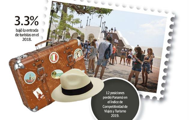 El sector turismo de Panamá requiere de una estrategia con productos definidos que brinden experiencia al turista.