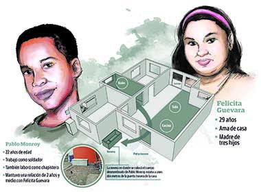 Felicita Guevara, fue condenada a 23 años de prisión por el asesinato de su pareja Pablo Monroy.