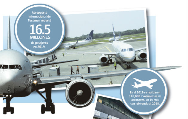 El sistema de traslado,verificación,organización y entrega demaletas entre la Terminal 1 y 2, cuya capacidad es de 6,500 equipajes por hora.