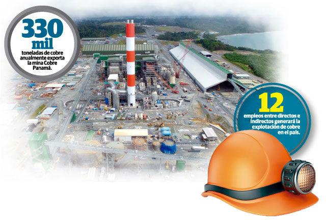 El sector minero va impactar el crecimiento económico del país en los próximos años.