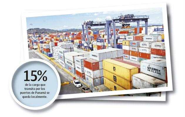 Panamá maneja un promedio de 7 millones de TEU (contenedores de 20 pies) al año, de los cuales aproximadamente un 15% se queda en Panamá, ya que el resto es de trasbordo.