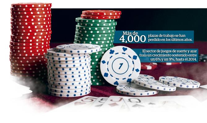 El sector de juegos de suerte y azar traía un crecimiento sostenido entre un 6% y un 9%, hasta el 2014.