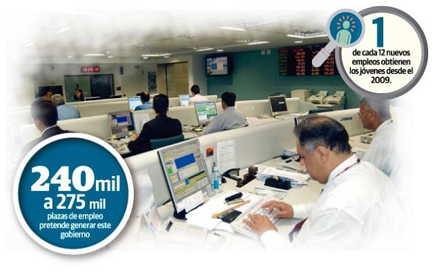 En medio de la polémica que plantea la Cámara de Comercio de abrir el mercado laboral panameño a los extranjeros para atraer más talento.