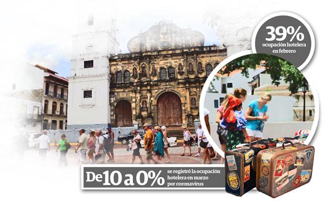 El expresidente de la Cámara de Turismo de Panamá, Antonio Alfaro, aseguró que se debe dar una consulta amplia con los diferentes segmentos del turismo, a través de los diferentes gremios, para conocer la realidad que atraviesa cada uno.