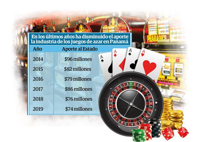 Miembros de la industria de casinos no ve que se recuperen en un plazo corto o mediano plazo.
