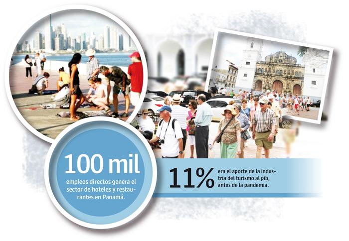 El sector hotelero tiene su primera apuesta dirigida a reuniones, congresos, incentivos y convenciones para reactivar el turismo y el sector hotelero.