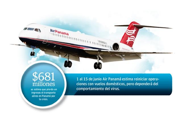 La aerolínea busca que se les permita postergar el pago de algunas de sus cuentas pendientes por tarifas fijas.