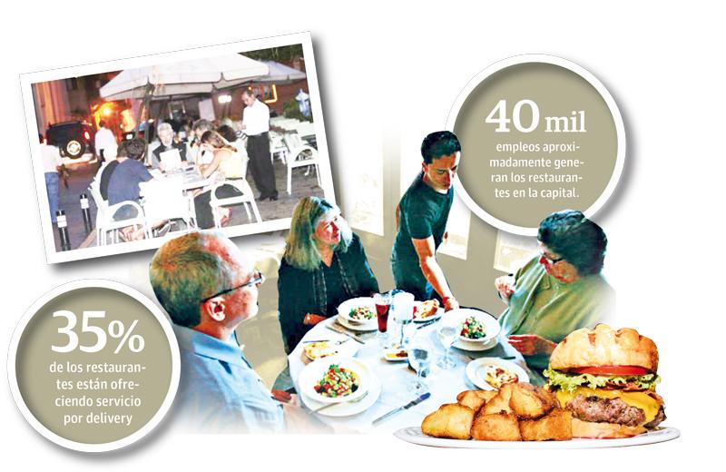 La Asociación de Restaurantes de Panamá envió un protocolo de reapertura con la finalidad de definir la cantidad de mesas que se permitirán en los locales.