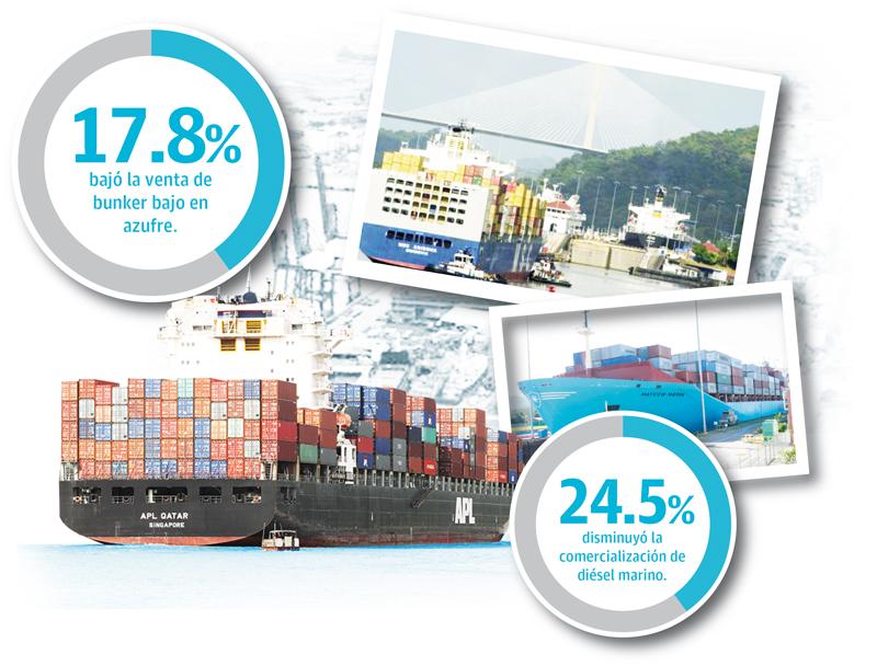 Las ventas en el área del Pacífico siguen siendo notablemente mayores que en el Atlántico.