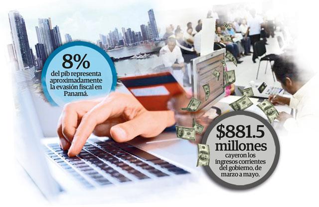 De acuerdo con proyecciones del Banco Mundial, Panamá para el 2021 crecería 4.2%.