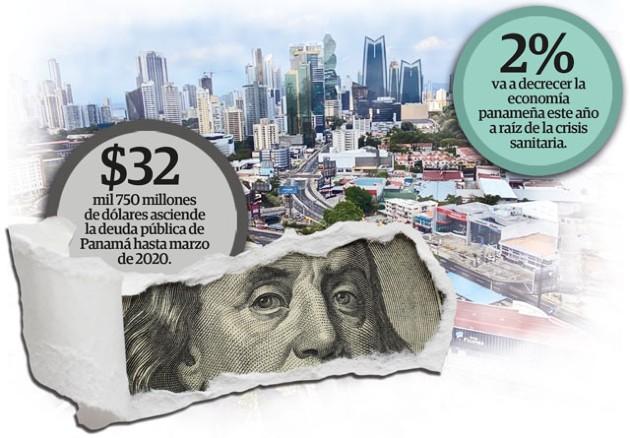 EB Raitings dijo que en los últimos reportes de las tres principales calificadoras de riesgo, Panamá fue calificado con perspectivas negativas.