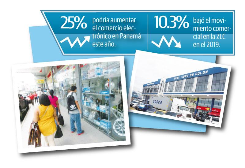 La ZLC ha enfrentado una baja en su movimiento comercial en los últimos años.