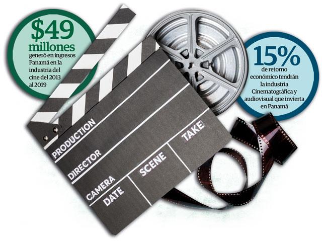 En Panamá se han hecho rodajes de películas como la secuela del Agente 007, series de Netflix, como la Casa de Papel, y otras.