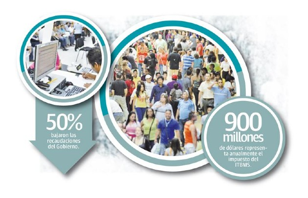 La propuesta de suspensión del 7% sería al inicio de la reapertura por periodo de una semana.