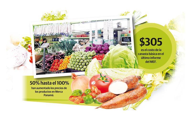 En las últimas semanas, en la Unidad Alimentaria Merca Panamá se ha registrado una baja en el volumen de ciertos productos.