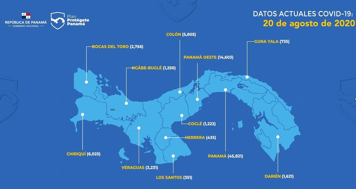COVID-19: datos actuales 20 de agosto de 2020