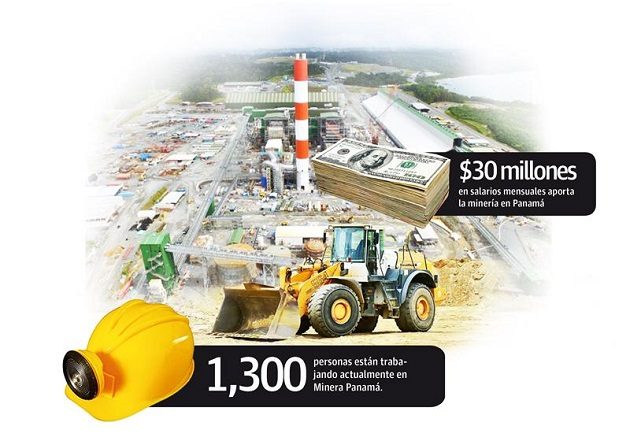 Con la exportación de cobre el sector minero busca convertirse en el mayor exportador del país.