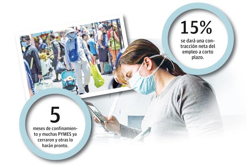 Para el 2020, el panorama en la informalidad se empeoró y llegará al 55%.