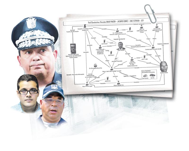 La red vincula a exmiembros y miembros activos de la Policía Nacional y del Consejo de Seguridad.