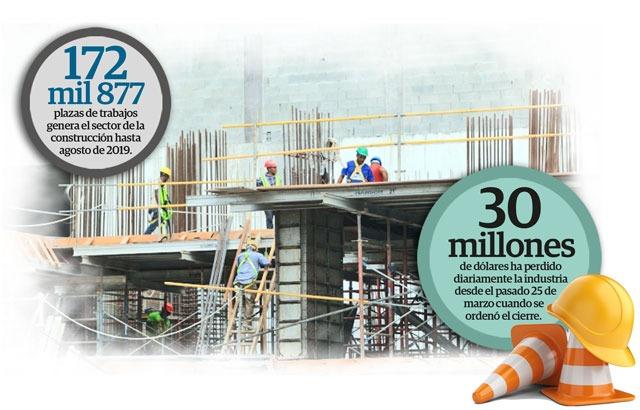 El retorno de los trabajadores a las obras de construcción será de manera gradual.