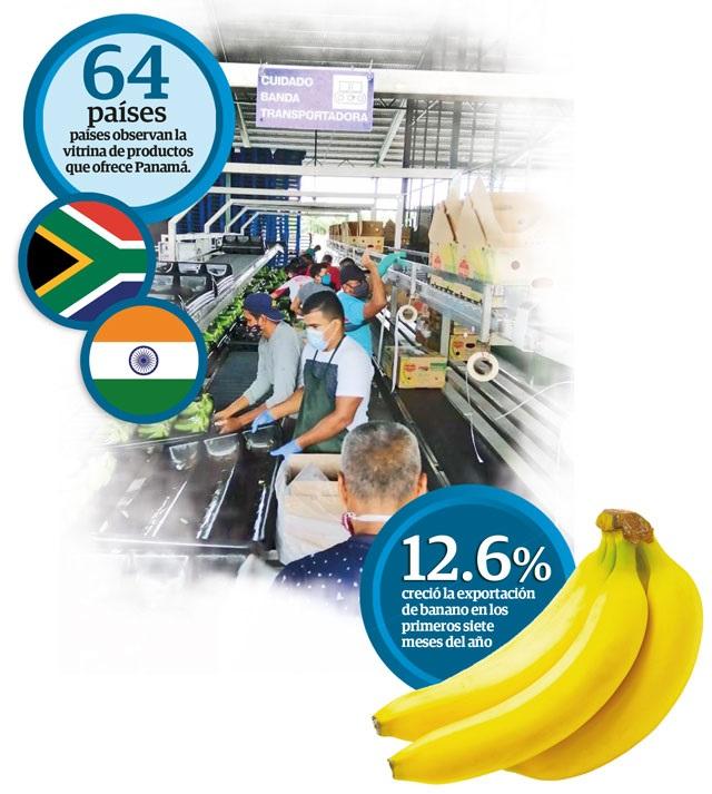 La oferta exportable panameña llegará a dos países más como la India y Sudáfrica.