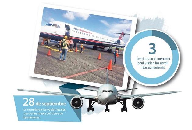 Entre ambas aerolíneas panameñas hay casi 6,000 trabajadores, la gran mayoría de ellos con contratos suspendidos.