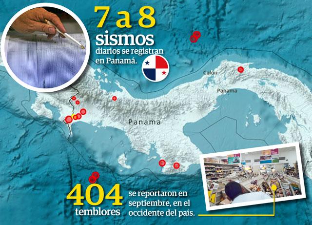 En Puerto Armuelles está el contacto de placas tectónicas de Cocos, Nazca y la Microplaca de Panamá.
