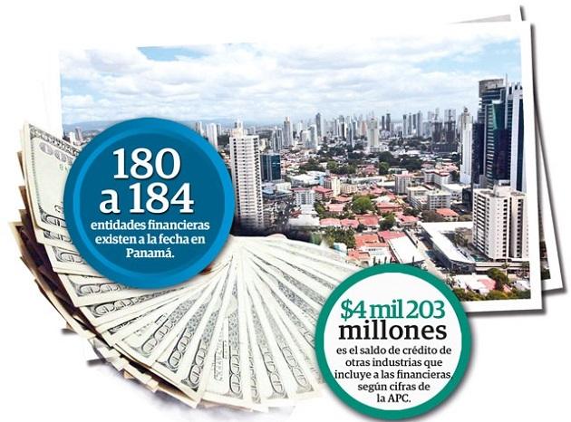 El economista Augusto García señaló que las financieras son entidades que controlan los bancos para otorgarle préstamos riesgosos a los consumidores que no califican en los bancos.
