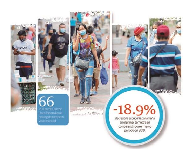 En el Índice de Competitividad de 2019, publicado por el Foro económico Mundial, Panamá se ubica en el ranking de No. 66 de 141 países analizados.