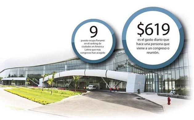 Panamá tiene una deuda de compromisos con la realización de congresos y reuniones, en cambio otros destinos han establecido regulaciones, metodología para hacer los eventos.