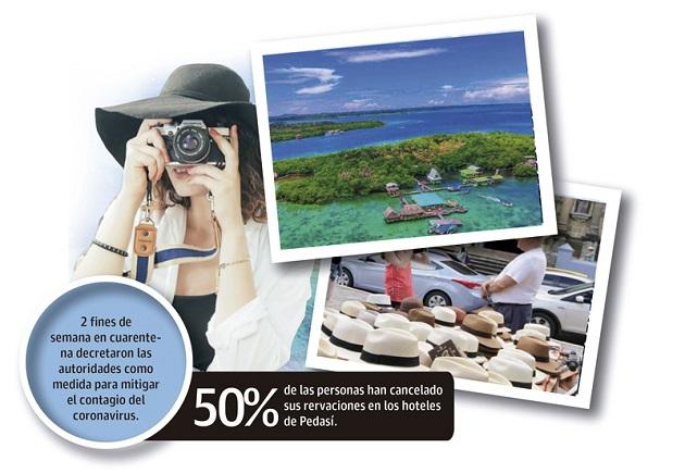 El sector de turismo es uno de los principales aportadores del Producto Interno Bruto (PIB) del país, que en el 2019 aportó 4 mil 500 millones de dólares a la economía.