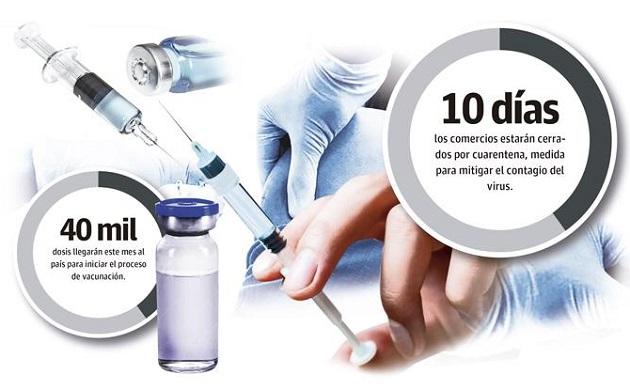 El lunes el Gobierno Nacional anunció que del 18 al 25 de enero iban a estar llegando a Panamá las primeras 40 mil dosis de la vacuna contra la COVID-19. La fecha exacta será confirmada cinco días antes.