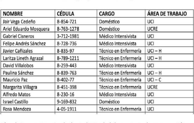 Listado de los 13 señalados de supuestamente anticiparse al proceso de vacunación contra la covid-19.