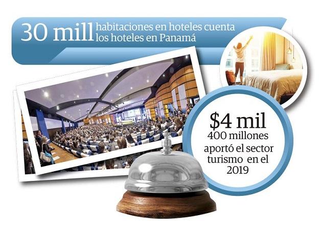 En el 2019 cayó a la novena posición, por debajo de Costa Rica que está de octavo y encima de Medellín que está de décimo.