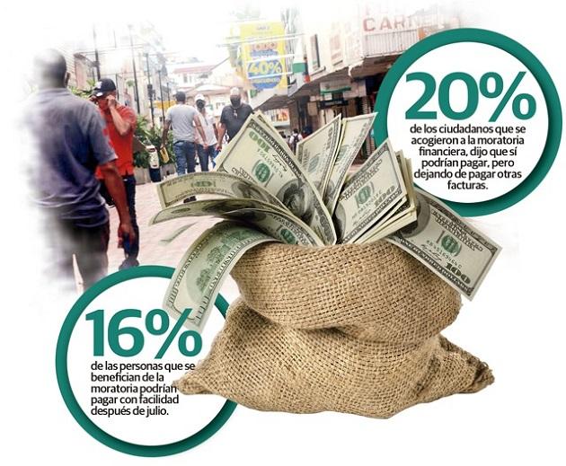 Para los economistas mientras los panameños no tengan ingresos, la economía y la empresa privada tampoco podrán mejorar su situación, por lo que hay que hacer un esfuerzo en conjunto.