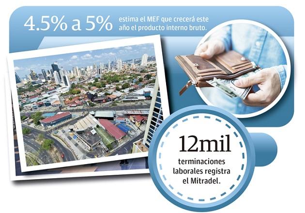 El economista Augusto García coincide con el MEF en que esas actividades pueden impulsar el crecimiento de la economía, sin embargo, aclara que hay que buscar otras alternativas.