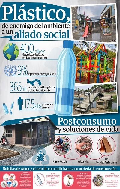 Transformación de la basura en soluciones de vida. Foto: Epasa