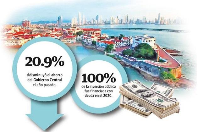 En los últimos 13 años el ahorro corriente del Gobierno Central ha sido inconsistente.