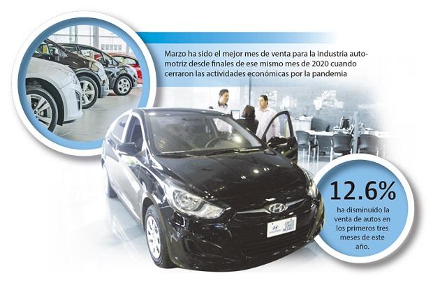 Para los consumidores el vehículo se convirtió en una necesidad frente a un sistema de transporte que no funciona bien en el país.