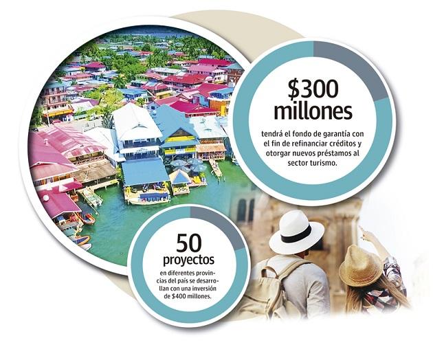 El Gabinete también avaló la resolución que reconoce el Plan Maestro de Turismo Sostenible (PMTS) 2020-2025 como instrumento de planificación turística de Panamá.