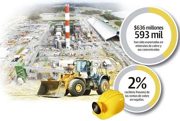 El economista Augusto García dijo que la minería es cíclica, es decir que cuando hay precios internacionales favorables el negocio se mantiene, pero de lo contrario ellos se van dejando contaminación y destrucción en el ecosistema.
