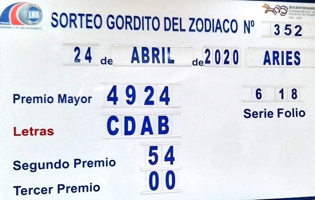 Hay un nuevo millonario en Panamá gracias al Gordito. Foto: Cortesía Lotería Nacional