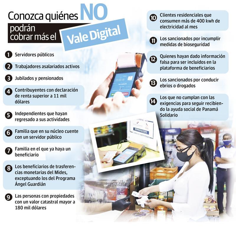 Expectativas por nuevas regla del Plan Panamá Solidario. Foto: Epasa