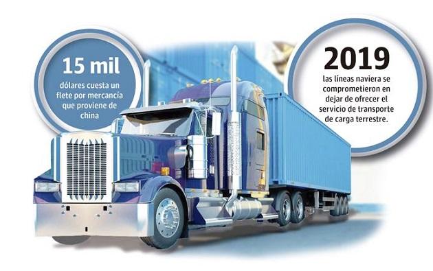 El paro convocado por la Coordinadora Nacional de Transporte Terrestre de Carga Contenerizada de Panamá será por 24 horas prorrogables.