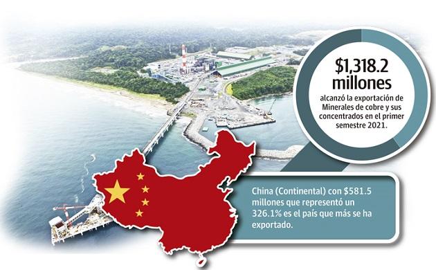 El contrato con Minera Panamá establece que el Estado panameño solo recibiría el 2% de las ganancias y el resto de la riqueza sale del país.